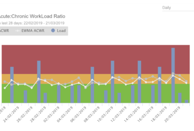 Metrifit Archives - Metrifit Athlete Monitoring and Well-Being