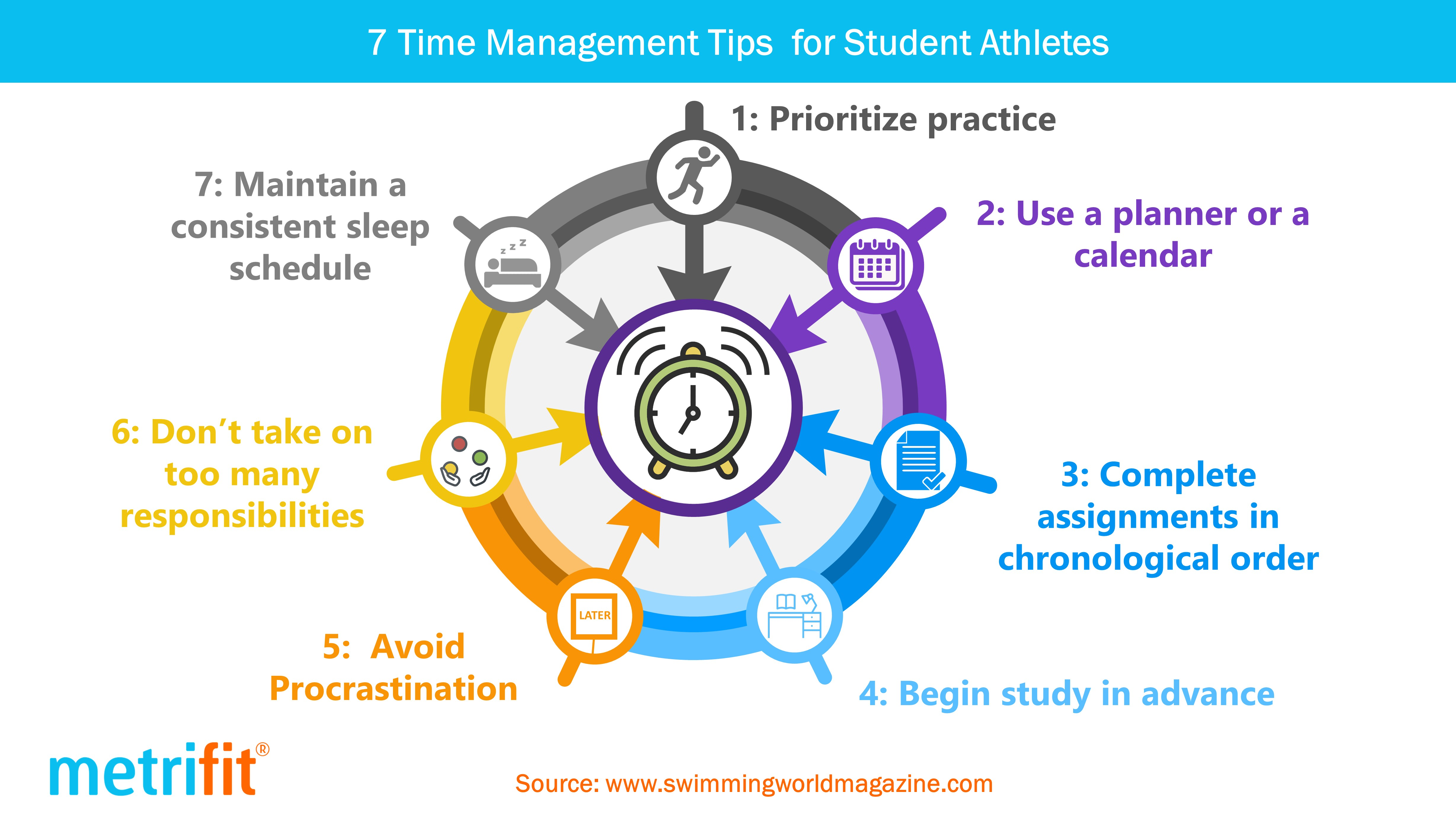 Time Management for Student Athletes