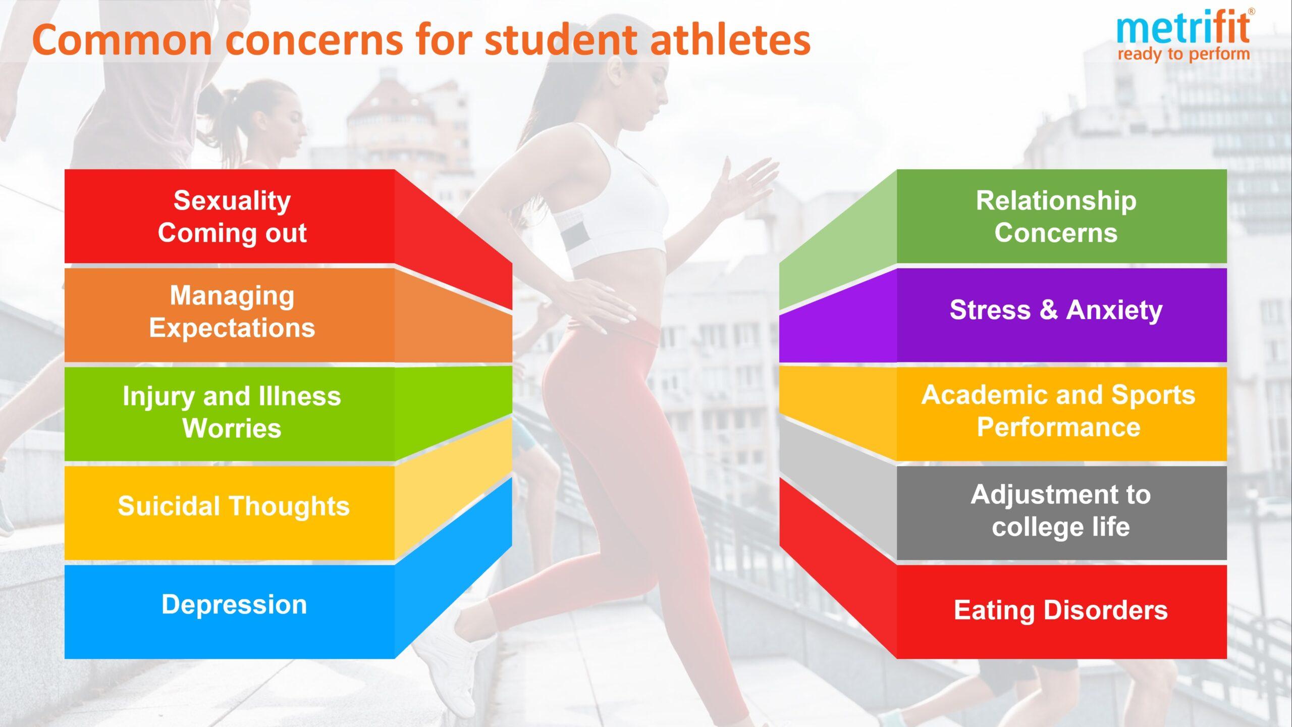 Student Athlete Stressors